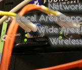 LAN WAN and Wi-Fi Networks